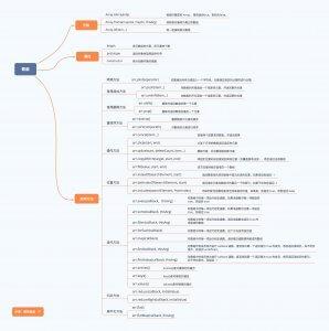 JavaScript一张图搞定数组的方法